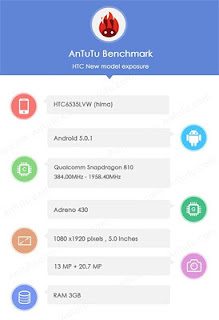 HTC M9 Hima Specifications