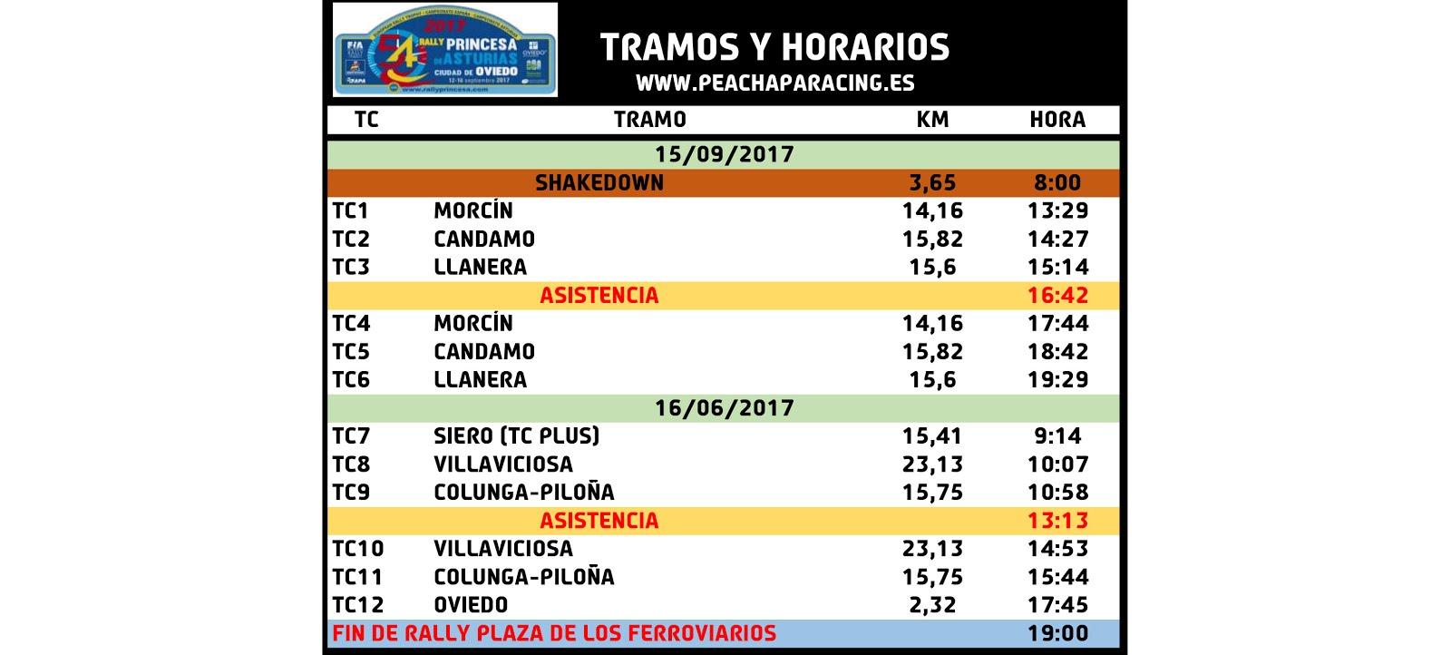 Gua Tramos horarios e inscritos Rally Princesa de Asturias 2017