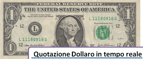 Forex quotazioni real time