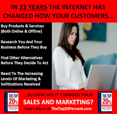How has the internet changed how you sell and market?
