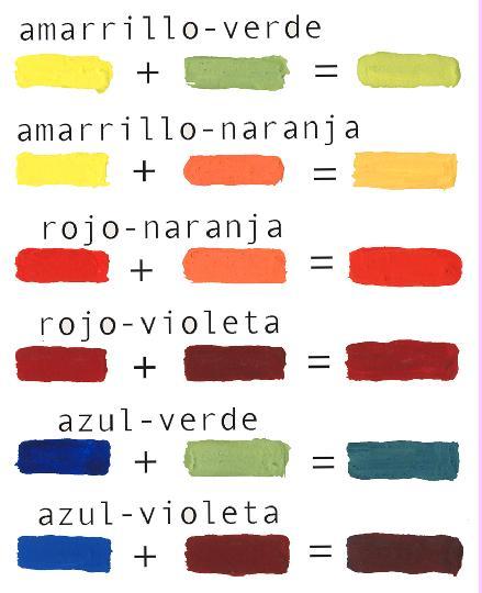 1 crear arte con el arte los colores intermedios y - Cual es el color ocre ...