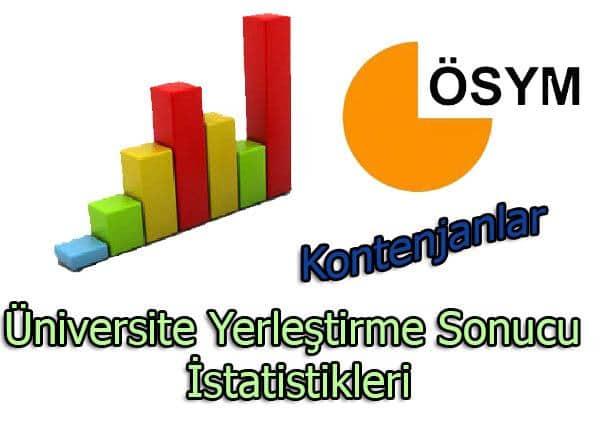 Üniversite Yerleştirme Sonucu İstatistikleri