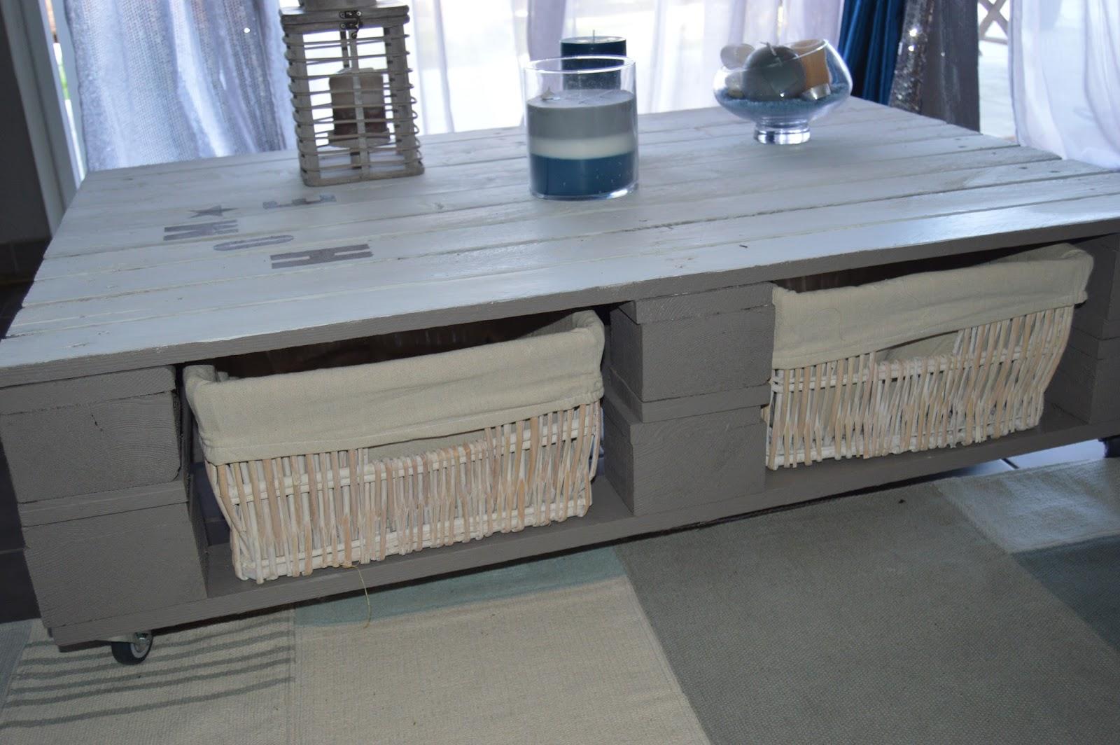 Diy une table basse en palette passions au f minin - Palettes table basse ...