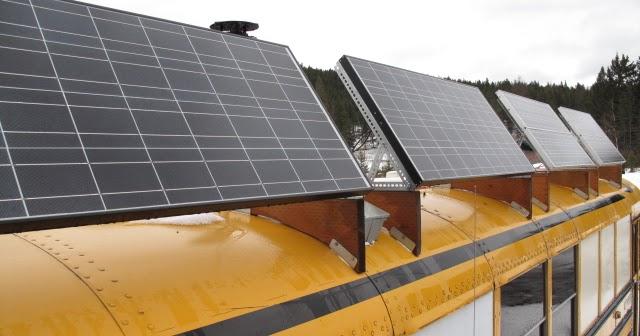 DIY Solar Energy (Part 1)