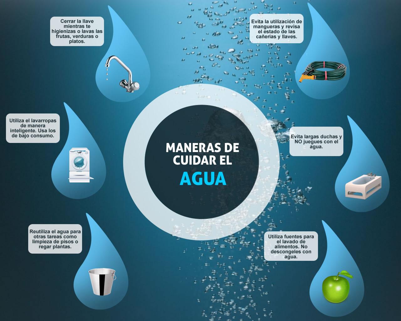 Actividades de exalumnos de oscar cabrera d a mundial el agua for Cosas para ahorrar agua
