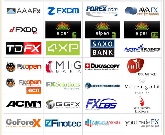 Best online forex broker list