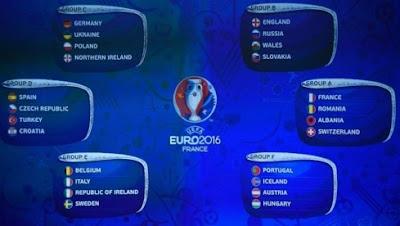 hasil-drawing-undian-euro-2016