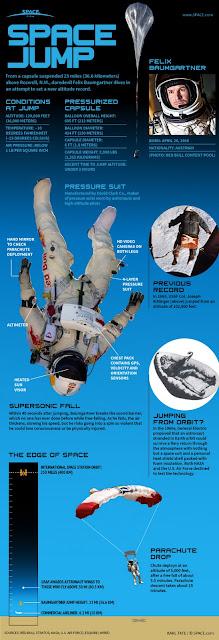 http://1.bp.blogspot.com/-NEek_oipzqI/UHt8AjaDFHI/AAAAAAAAPhA/AjrHFgAyyJE/s1600/baumgartner-red-bull-space-jump-121006a-02.jpg