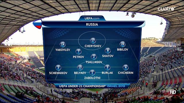 European Under-21 - Spain vs Russia