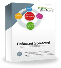 Software de Balanced Scorecard (BSC)