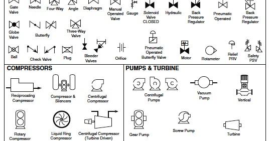 Basic Plumbing Symbols Wiring Diagrams