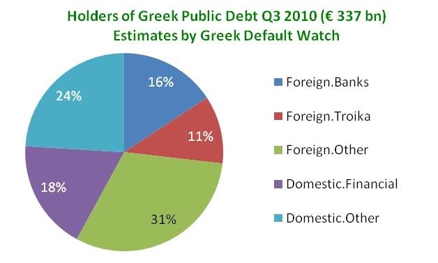 Public Debt Management Agency (Greece)