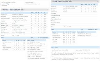 Assam-V-Tripura-Inter-State-One-Day-League-2012-13-Scorecard