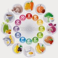 vitamin agar cepat hamil