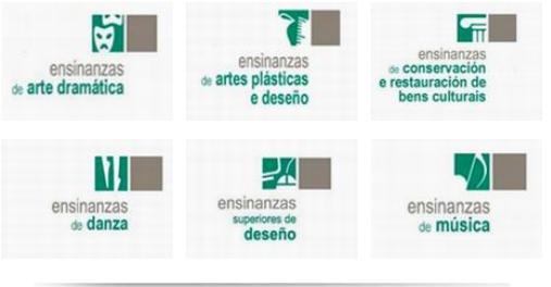 http://www.edu.xunta.es/web/node/2535