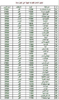 تردد جميع القنوات الليبيه الفضائية علي نايل سات 2013