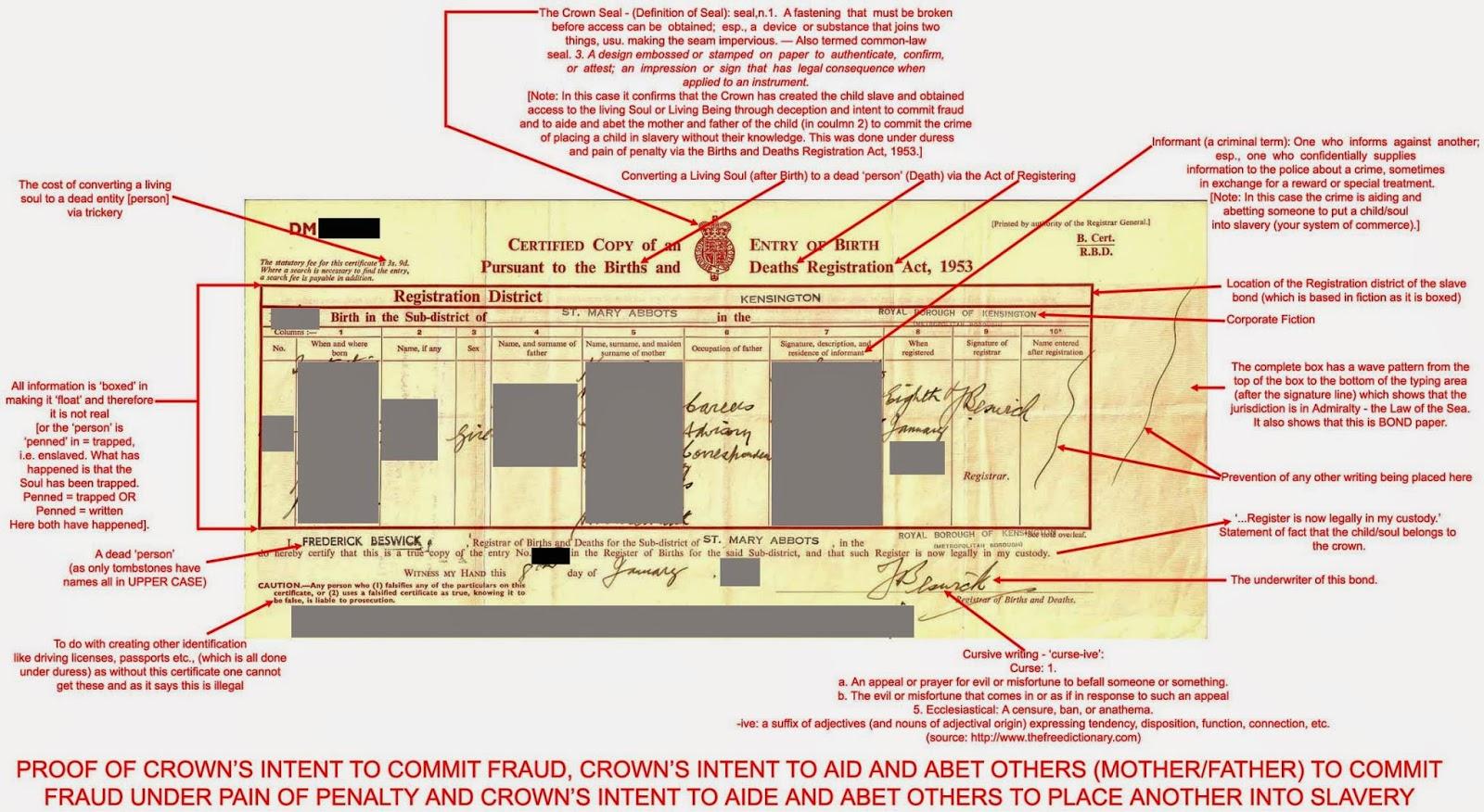The british birth certificate explained grumpy man with too the british birth certificate explained aiddatafo Choice Image