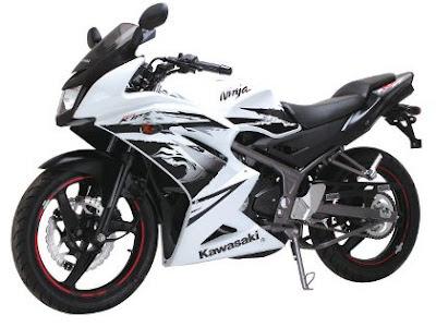 Daftar Harga Motor Kawasaki Ninja Terbaru 2015   moMOTORan.com