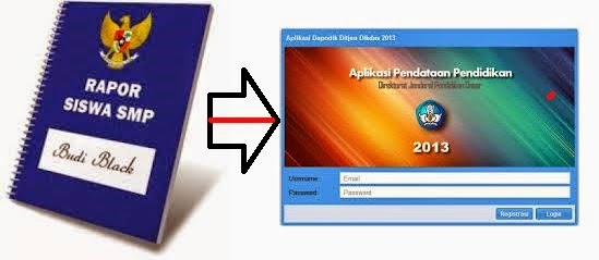 Aplikasi Raport K13 Kemdikbud Untuk SD,SMP,SMA dan SMK