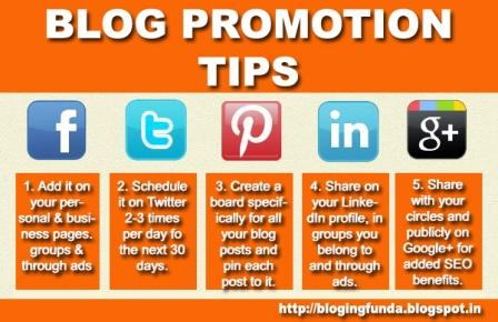 The best way to promote a blog is to understand the media you are using for promotion.