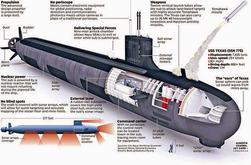 Submarine Matters  2014