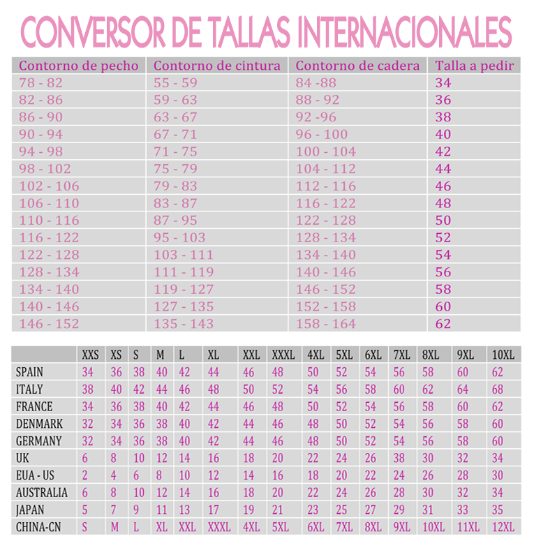 conversion medidas tallas internacionales