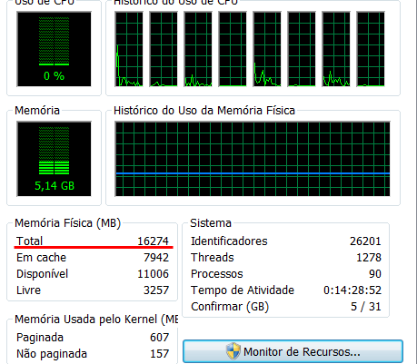 Gerenciador de Tarefas do Windows - 459x401