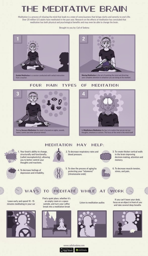The Power of Meditation and How It Affects Our Brains