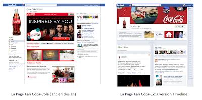Page Facebook avant et après Timeline