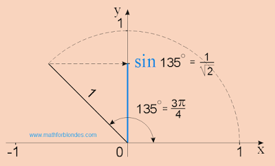 sin 135 degrees, sin 3p/4, sin 3pi/4, sine 3/4 pi radians. Mathematics for blondes.