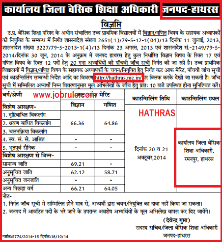 UPTET 29334 JRT 5th Counseling Cut Off Marks of Aligarh, Amethi, Bagpat, Lucknow, Bulandsahar & Hathras Districts