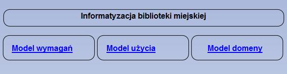 przykładowa strona startowa modelu EA z linkami do podstron