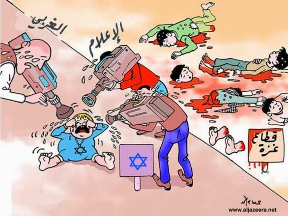 cara untuk derma ke palestin, macam mana ingin memberi sumbangan ke palestin, cara membuat sumbangan ke gaza, cara untuk memberi sumbangan kepada rakyat palestin, cara untuk memberi sumbangan kepada gaza,