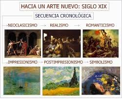 http://arelarte.blogspot.com.es/2013_11_01_archive.html