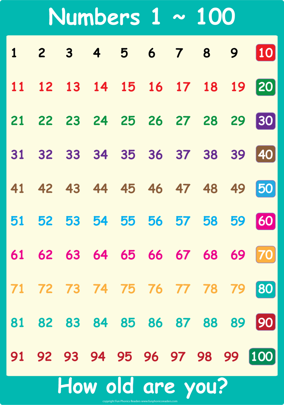 Adorable image in printable number chart