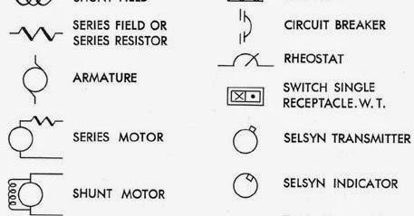 Cdma/gsm/dcs/pcs/3g/gps l1/wifi jammer | mobile jammer simple circuit