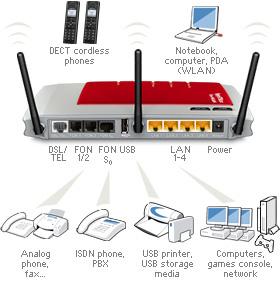 connecting devices hub repeater switch bridge router gateway rh tech lightenment blogspot com