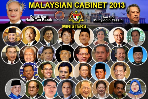 GAJI CEO DAN ORANG KENAMAAN DI MALAYSIA