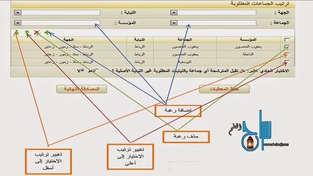 الطريقة الصحيحة لمسك الحركة الانتقالية etab-select-edit.jpg