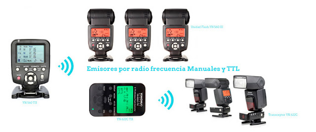 Disparadores remotos Manual y TTL