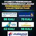 [VIDEO] PENJELASAN DARI JURUTERBANG JEPUN MENGAPA PESAWAT MALAYSIA #MH17 GUNA RUANG UDARA UKRAINE