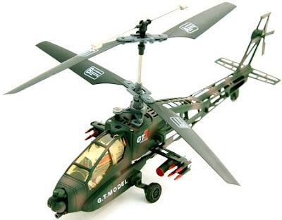 Belajar mengendalikan helikopter RC Anda