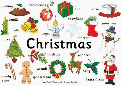 are vocabulary words related to christmas - Christmas Words That Start With S