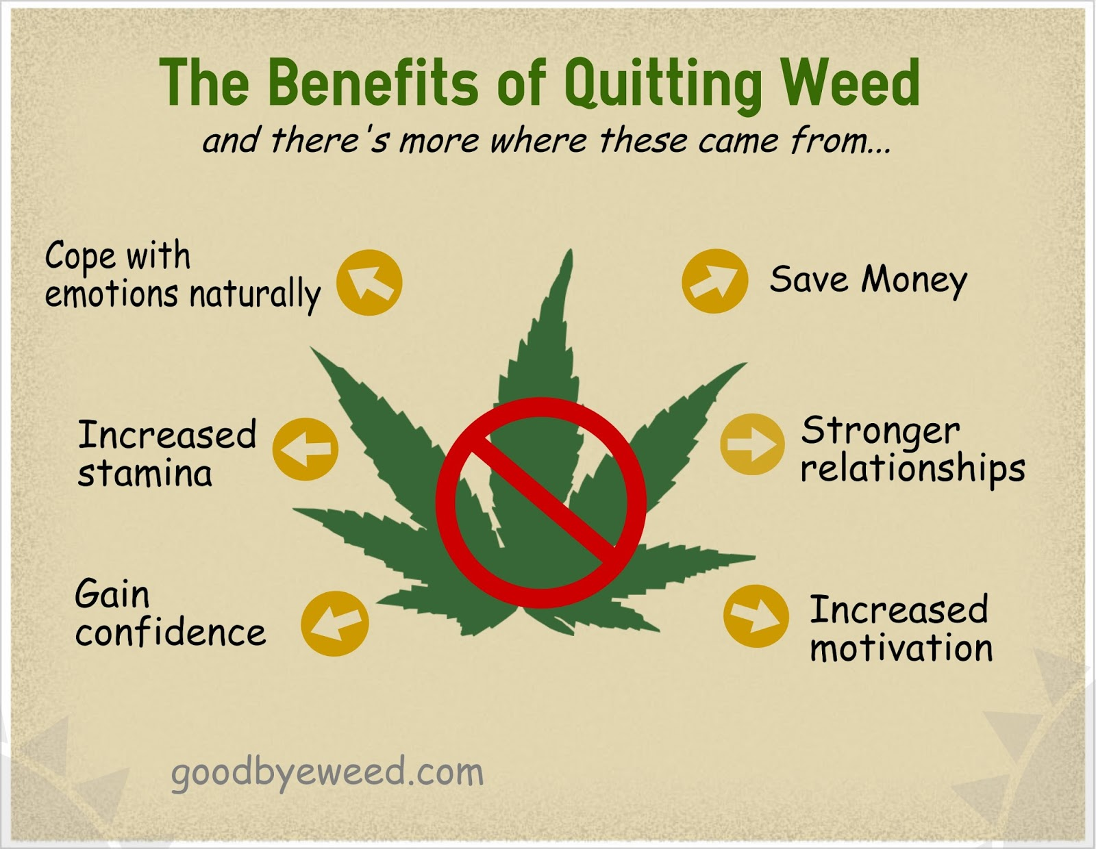 Benefits From Quit Smoking
