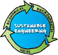 Sustainable Engineering-1