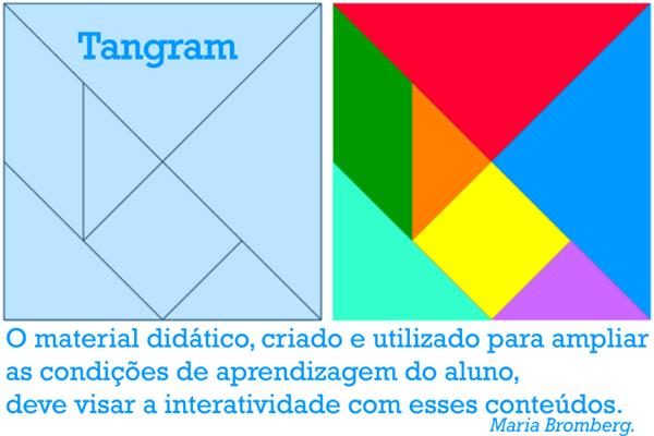 Nova sugestão de aula para construção e uso do Tangram