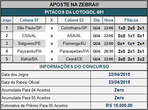 LOTOGOL 691 - PITÁCOS DA ZEBRA