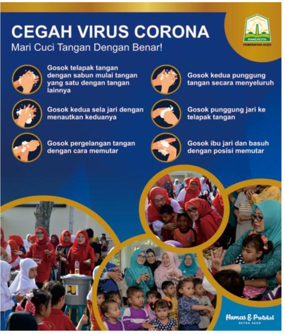 Cegah Virus Corona
