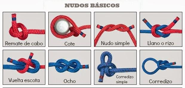 Blogscouter nudos scouts - Tipos de cuerdas ...
