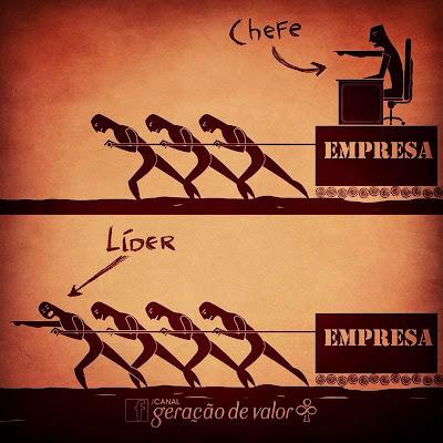 É(Tem um) Chefe ou um Líder ?